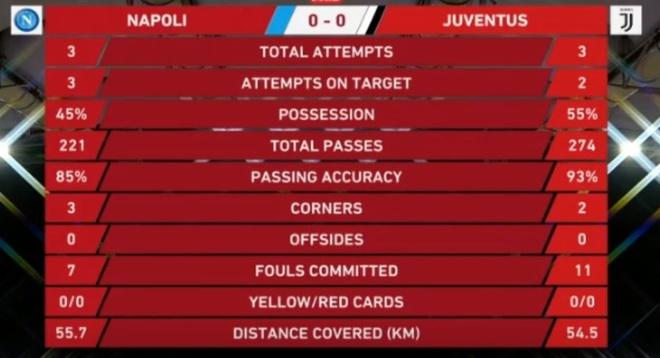 Juventus vs Napoli anh 17