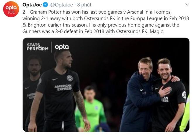 Arsenal vs Brighton anh 9