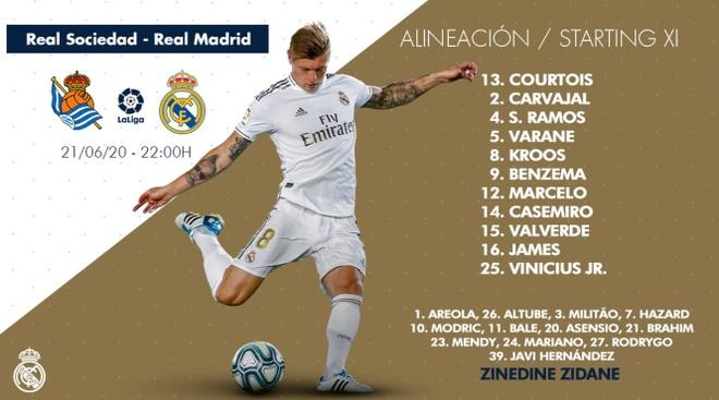 Sociedad vs Real Madrid anh 6