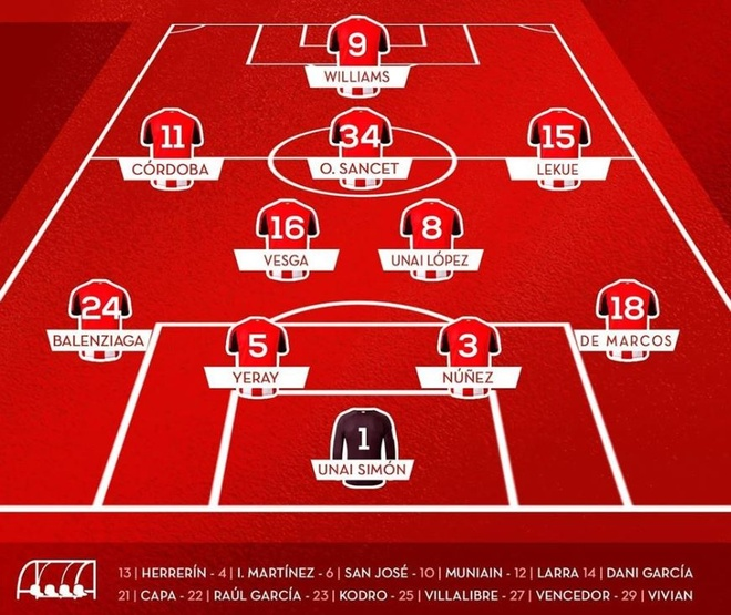 Barca vs Bilbao anh 5