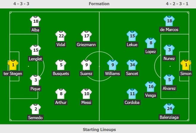 Barca vs Bilbao anh 6