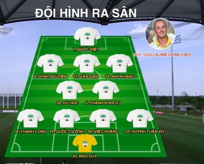 U19 HAGL vs U19 SLNA anh 6