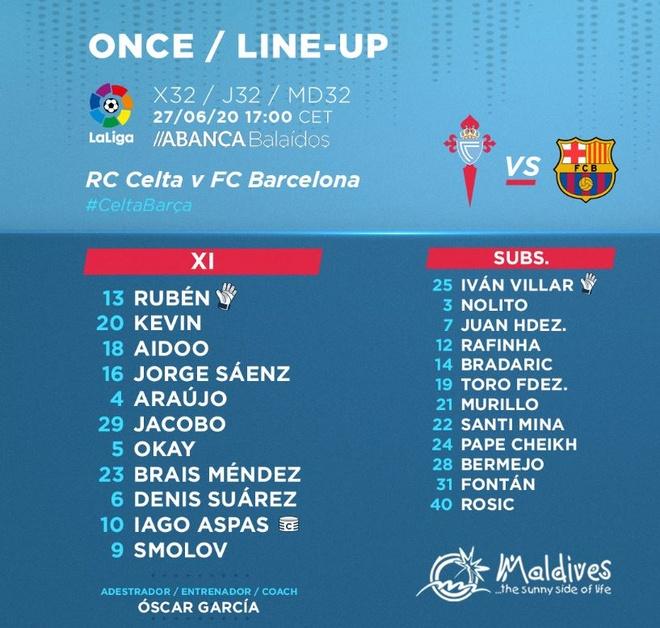 Celta Vigo vs Barca anh 8
