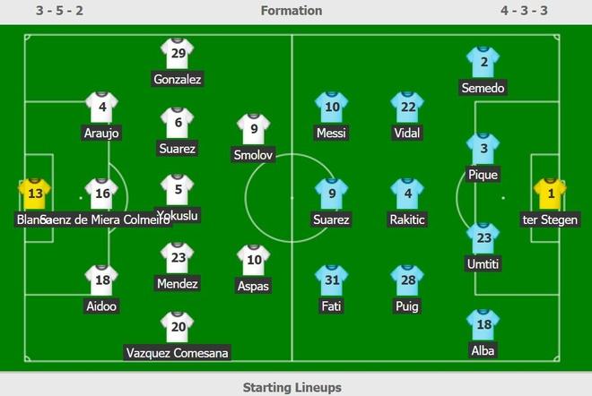 Celta Vigo vs Barca anh 3