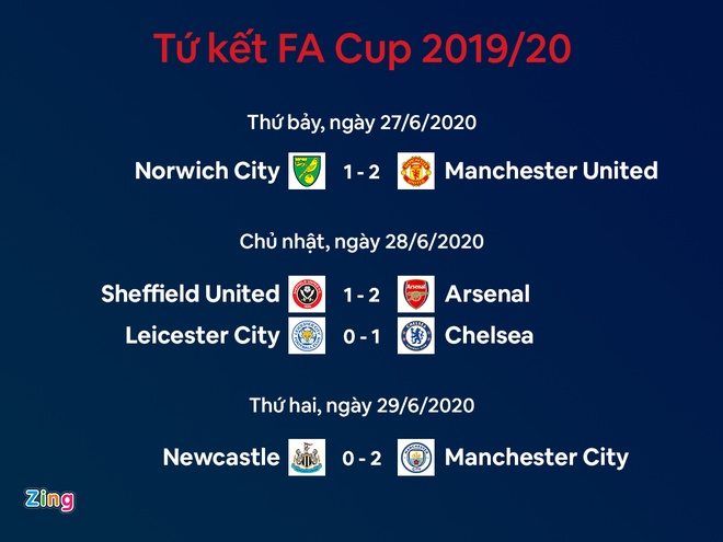 Newcastle vs Man City anh 3