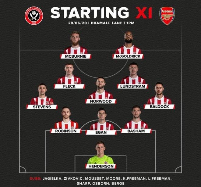 Arsenal vs Sheffield anh 5