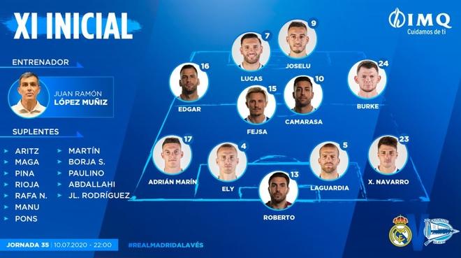 Real Madrid gap Alaves anh 6