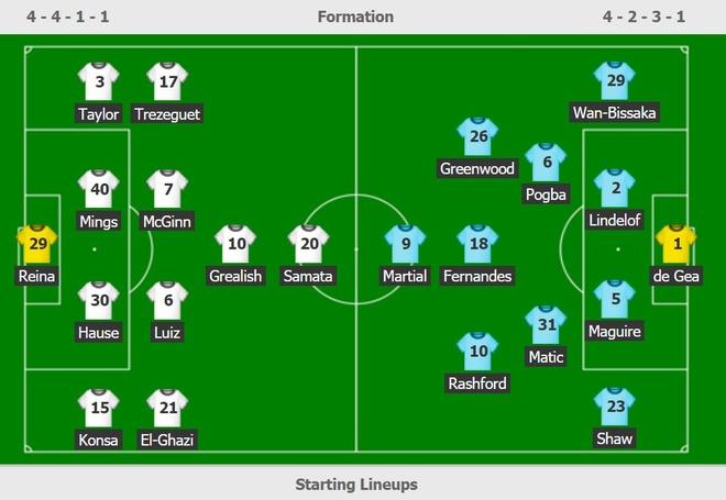 MU vs Aston Villa anh 6