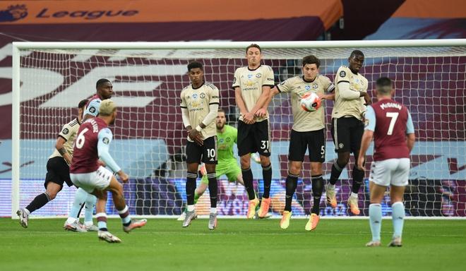 MU vs Aston Villa anh 7