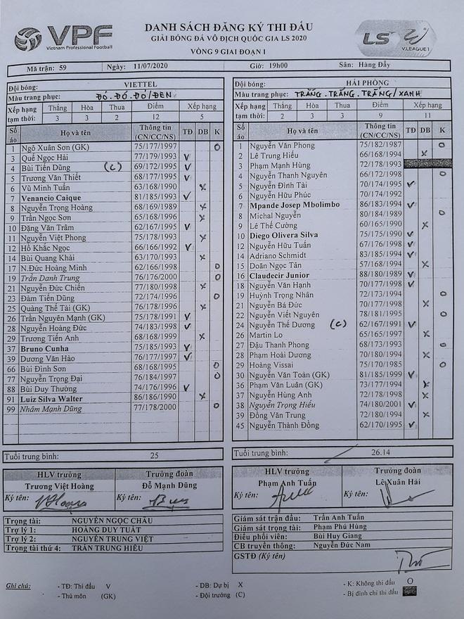truc tiep CLB Viettel vs Hai Phong anh 15
