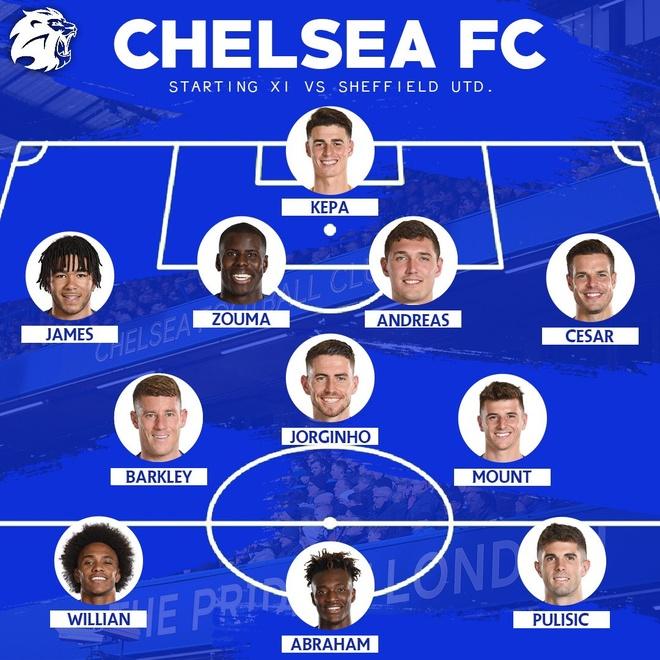 Sheffield dau Chelsea anh 26