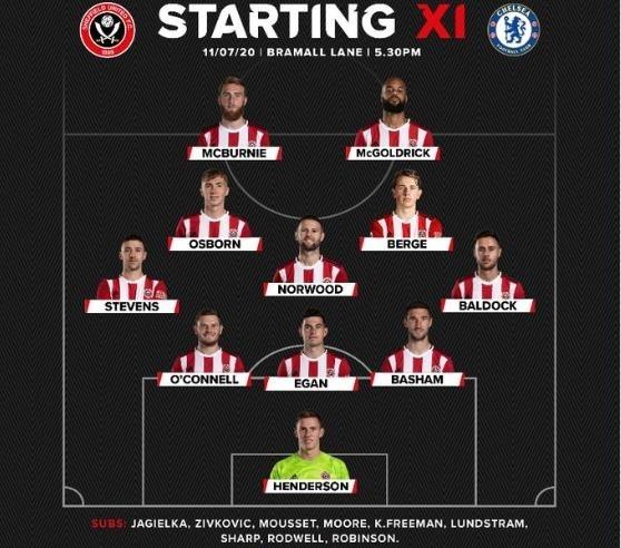 Sheffield dau Chelsea anh 6