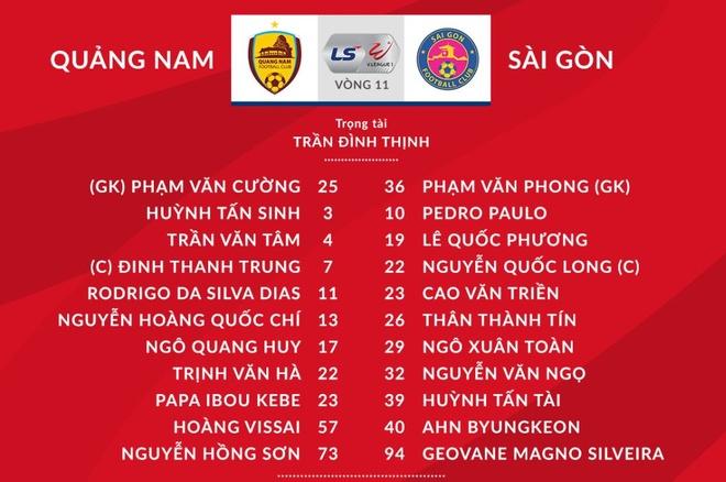 CLB Quang Nam vs CLB sai Gon anh 3