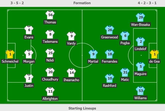 Man Utd dau Leicester anh 3