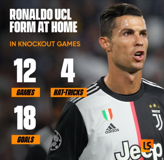 Juventus vs Lyon anh 7