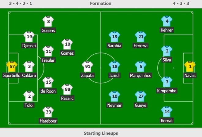 Atalanta gap PSG anh 4