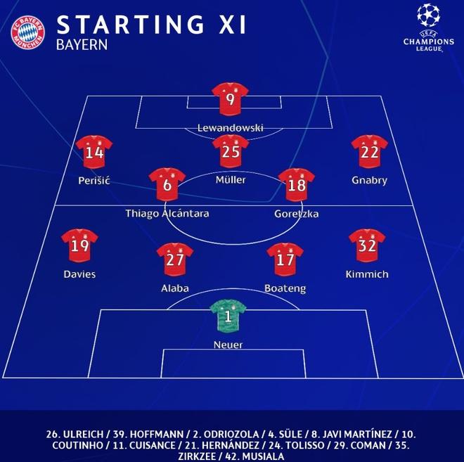 Barca dau Bayern anh 27