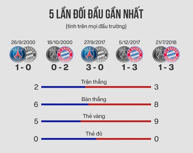 chung ket Champions League anh 11