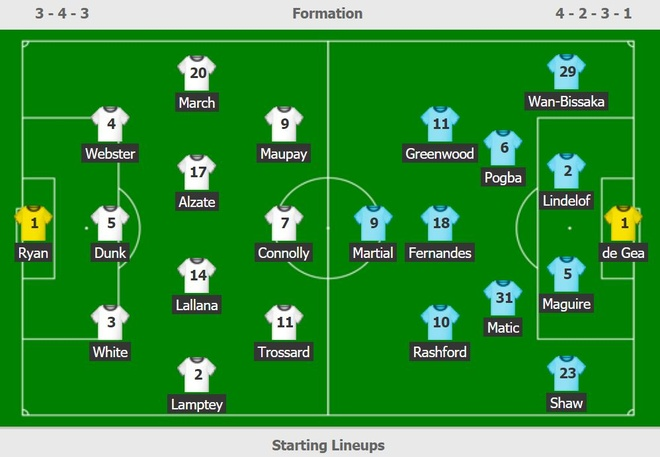 Brighton vs Man Utd anh 22