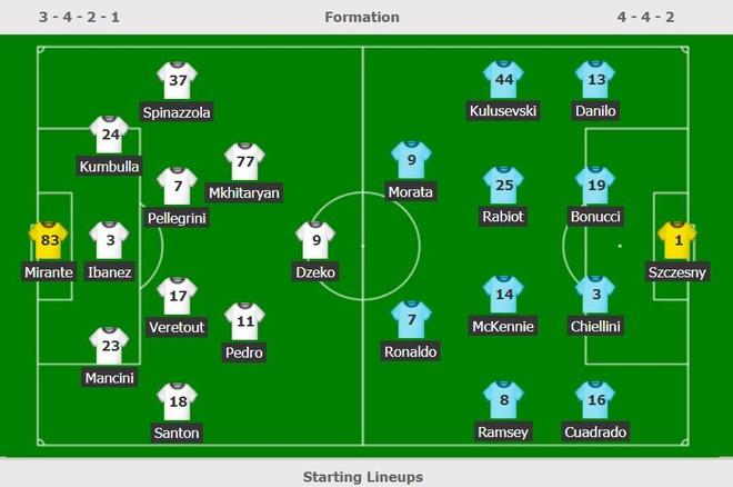 Roma gap Juventus anh 14