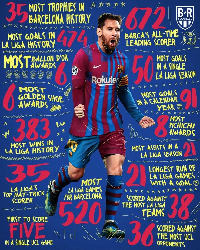 Messi hop bao ve vu do vo voi Barcelona anh 5