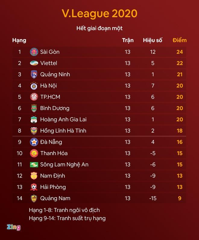 CLB Ha noi vs Thanh Hoa anh 3