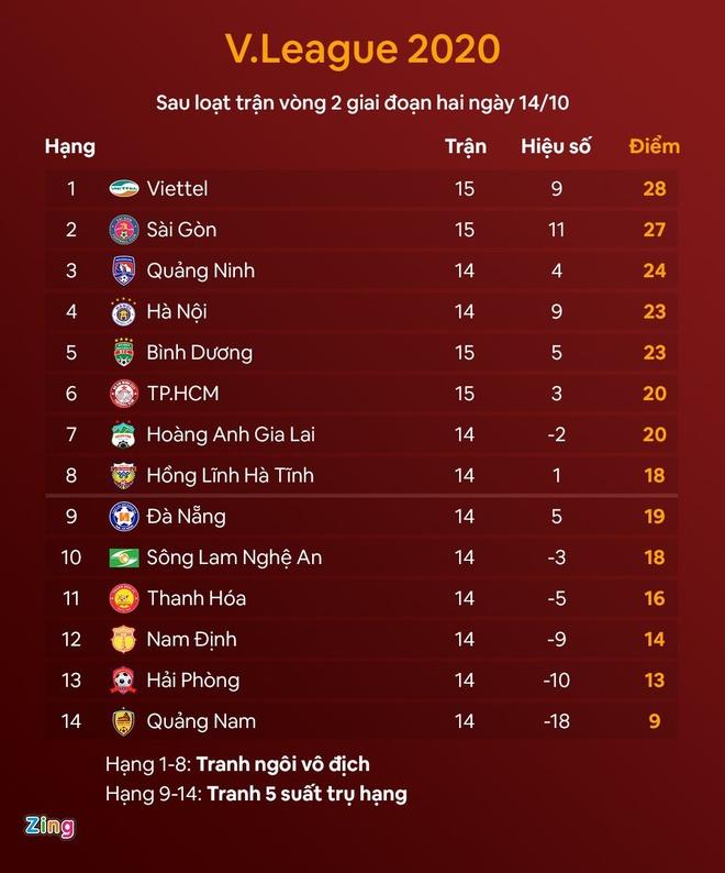 HAGL vs Ha Noi anh 4