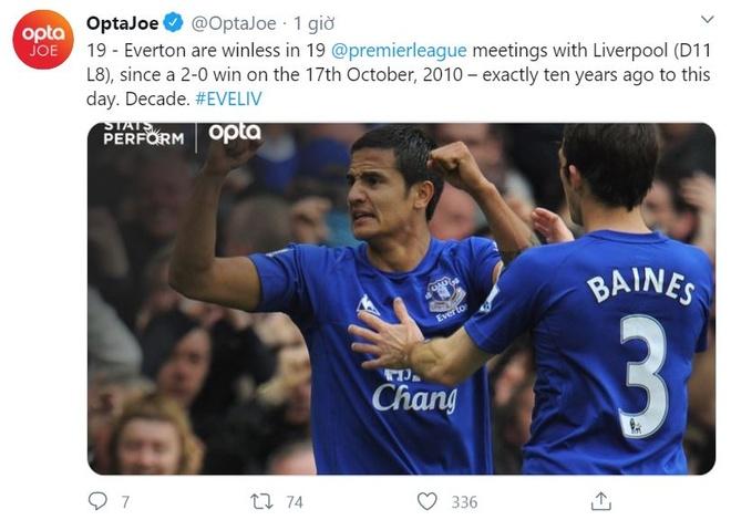 Everton vs Liverpool anh 36