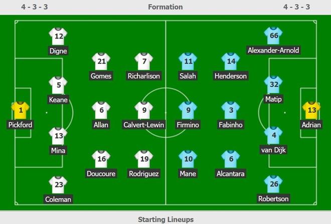 Everton vs Liverpool anh 37