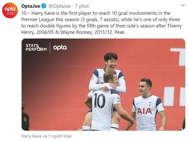 Tottenham vs West Ham anh 19