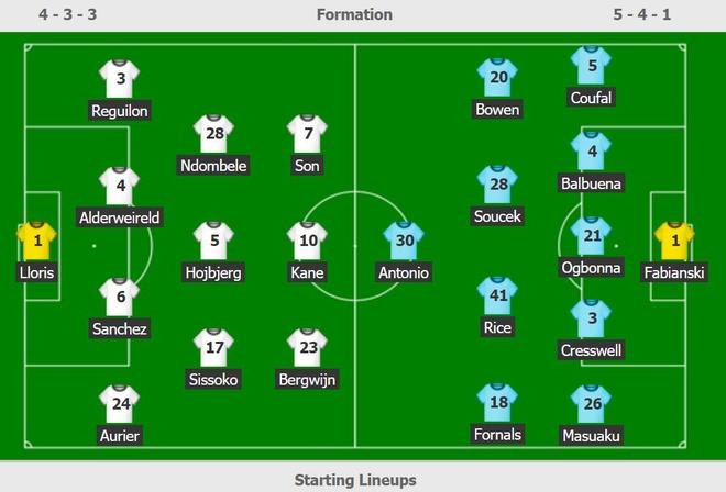 Tottenham vs West Ham anh 10
