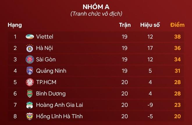 CLB Quang Ninh vs Ha Noi anh 7