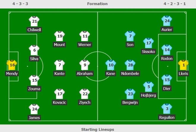Chelsea vs Tottenham anh 7