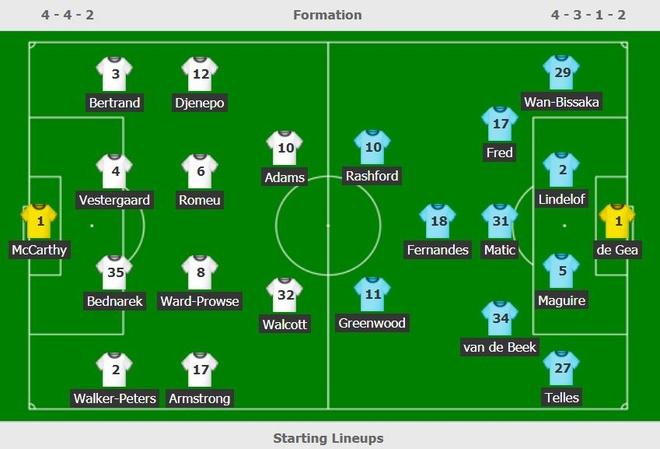 Southampton dau Man Utd anh 6