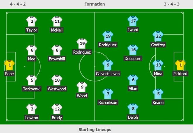 Burnley vs Everton anh 7