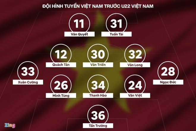 Tuyen Viet Nam dau U22 anh 11