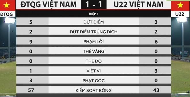 Tuyen Viet Nam dau U22 anh 44