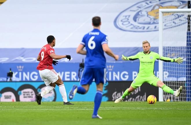 Leicester vs Man Utd anh 32