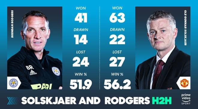 Leicester vs Man Utd anh 14