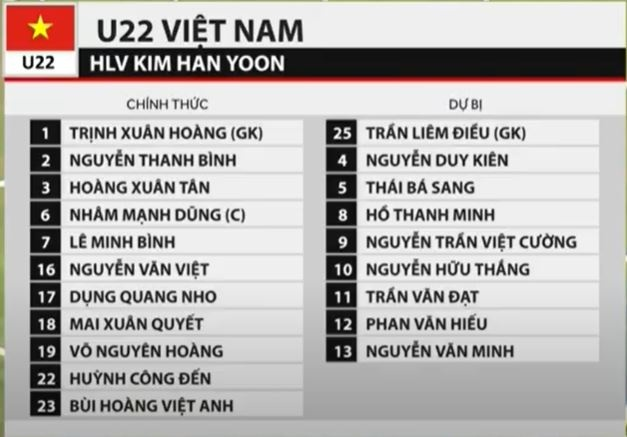 Tuyen Viet Nam dau U22 anh 13