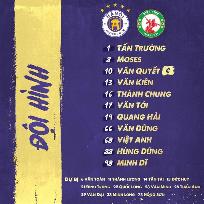 CLB Ha Noi vs Binh Dinh anh 3