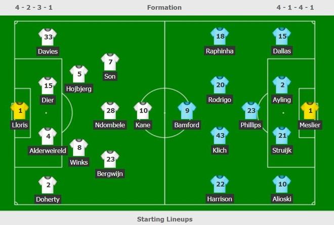 Tottenham dau Leeds anh 8