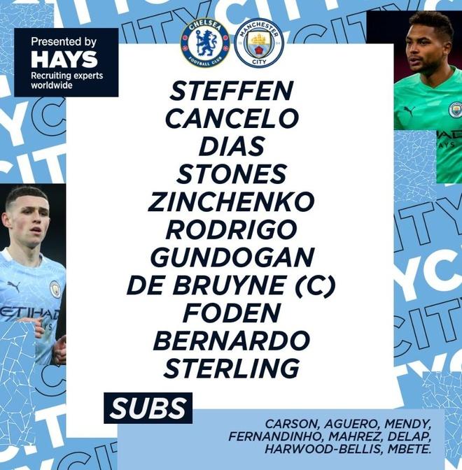 Chelsea dau Man City anh 7