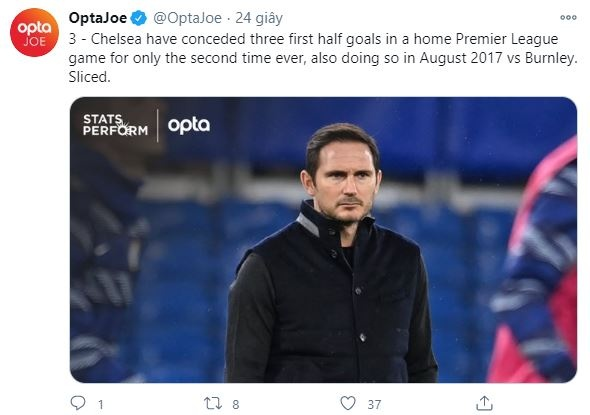Chelsea dau Man City anh 25