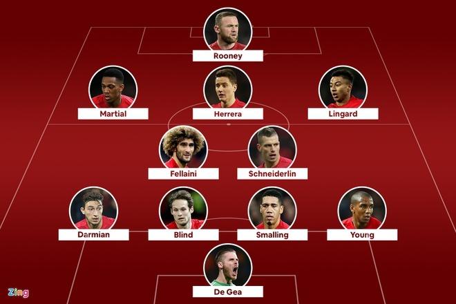 Liverpool dau Man Utd anh 7
