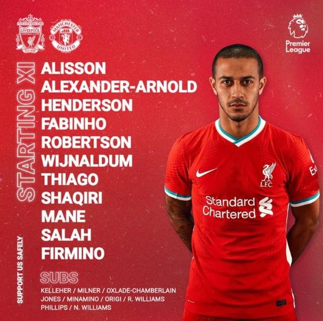 Liverpool dau Man Utd anh 9