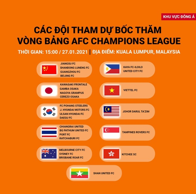 Boc tham AFC Cup anh 7
