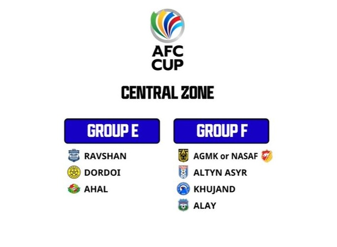 Boc tham AFC Cup anh 2