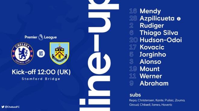 Chelsea vs Burnley anh 6
