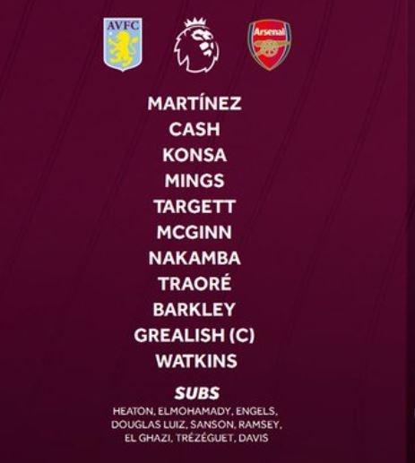Aston Villa vs Arsenal anh 8